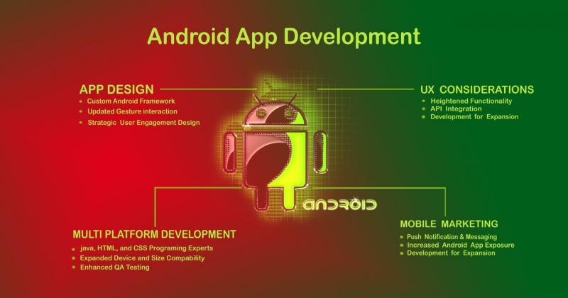 Future of app development is multi-experience
